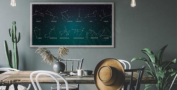 Póster astrológico para comedor